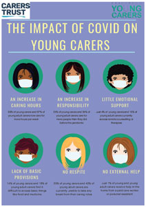The impact of Covid on young carers